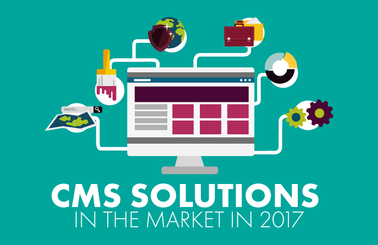 CMS solutions in the market in 2017